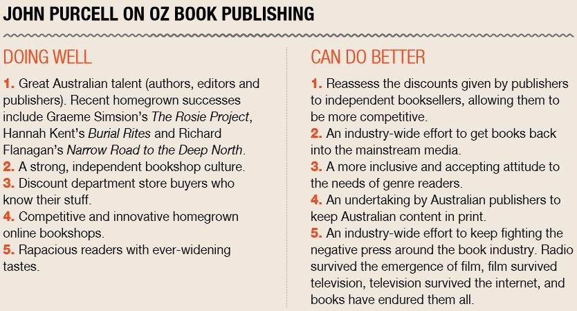 John Purcell on Oz Publishing