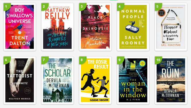 April Fiction Bestsellers